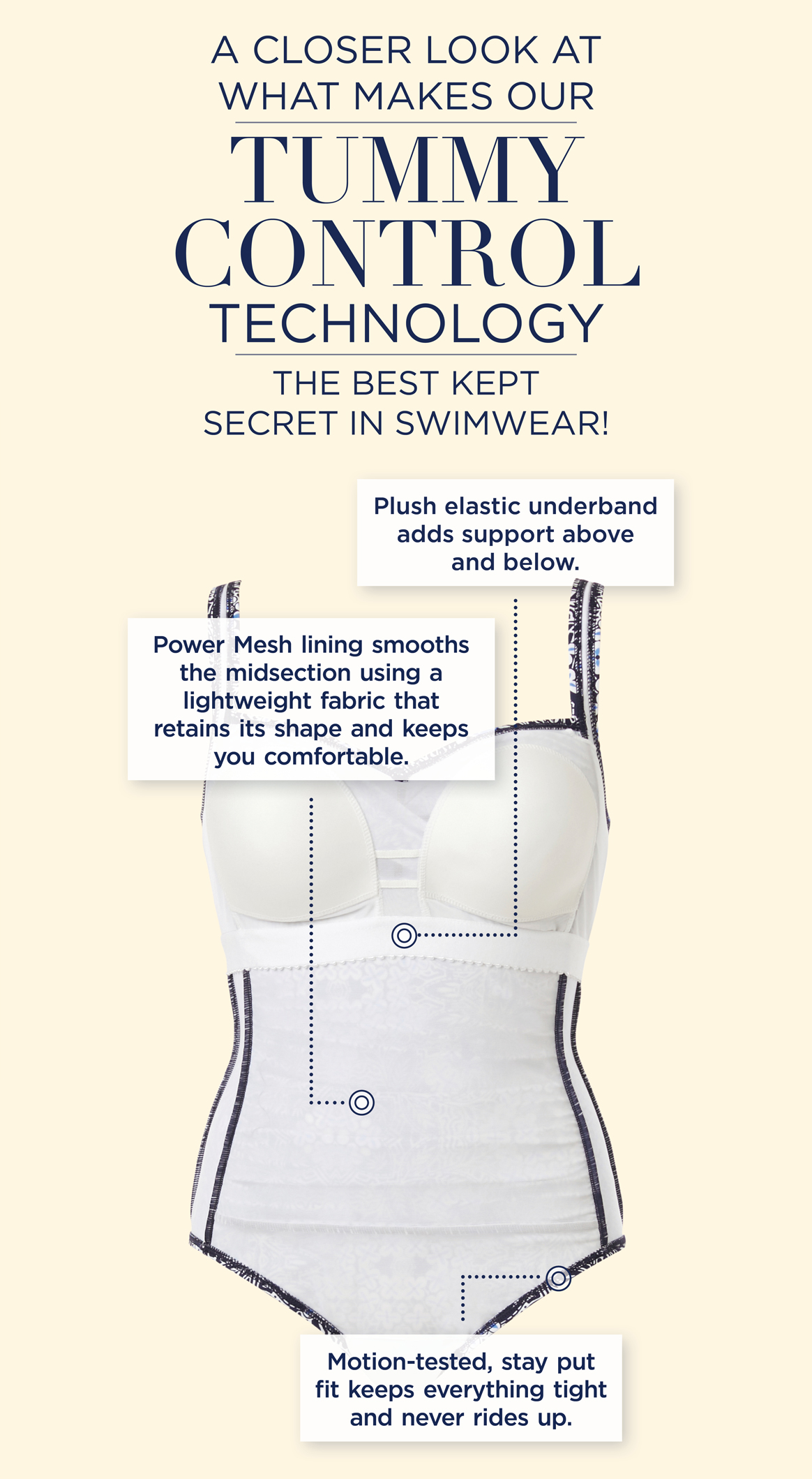 A CLOSER LOOK AT WHAT MAKES OUR TUMMY CONTROL TECHNOLOGY THE BEST KEPT SECRET IN SWIMWEAR